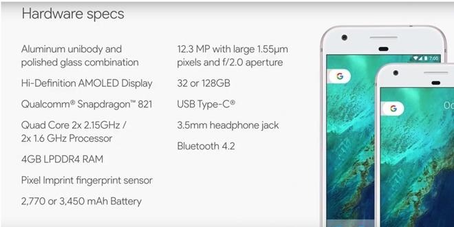 گوگل: مشتریان تلفنهای پیکسل و پیکسل ایکس ال از پشتیبانی ۲۴ ساعته ویژه در تمامی روزهای هفته بهرهمند خواهند شد