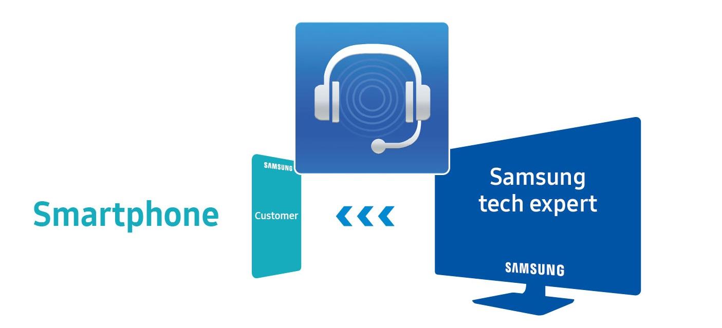 دو سرویس جدید در سبد پشتیبانی دیجیتالی سامسونگ؛ عیبیابی محصول با چت آنلاین