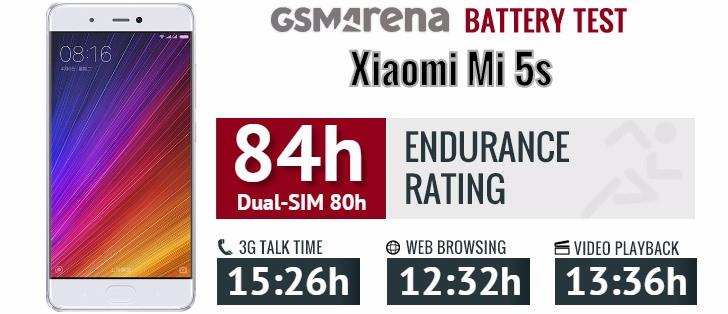 xiaomi-mi-5s-battery