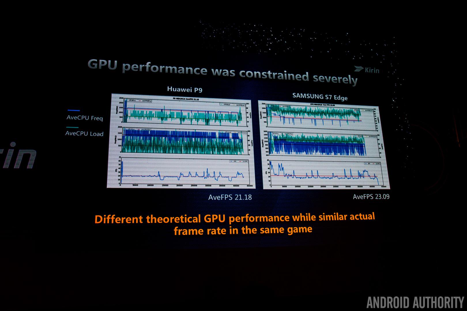 kirin-960-sustained-cpu-performance