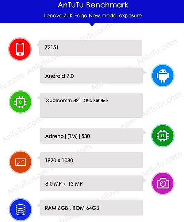 lenovo_zuk_edge_z2151_specs_surface_on_antutu