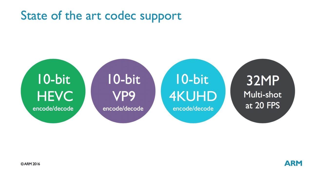 mali-v61-codecs-hd-1280x720