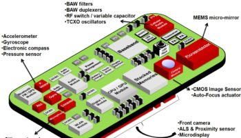 mobile_device_sensors10