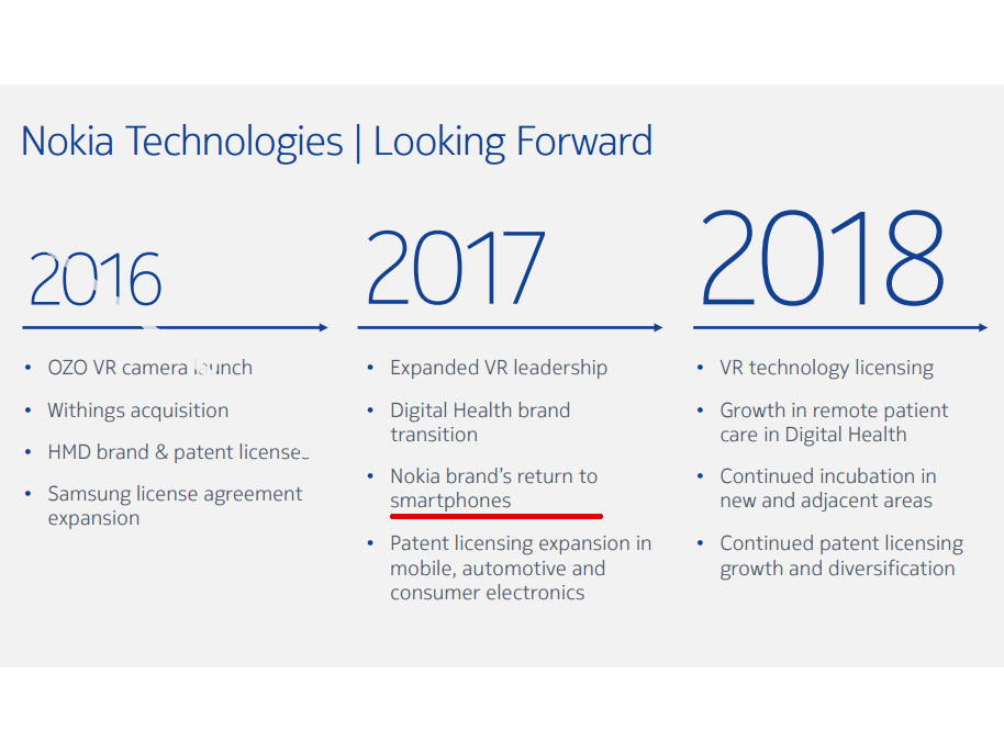 well-have-nokia-smartphones-in-2017-2
