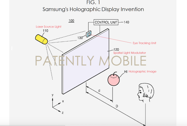 samsung-holographic-tv