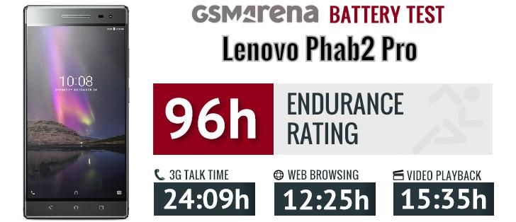 phab-2-pro-batterylife-1