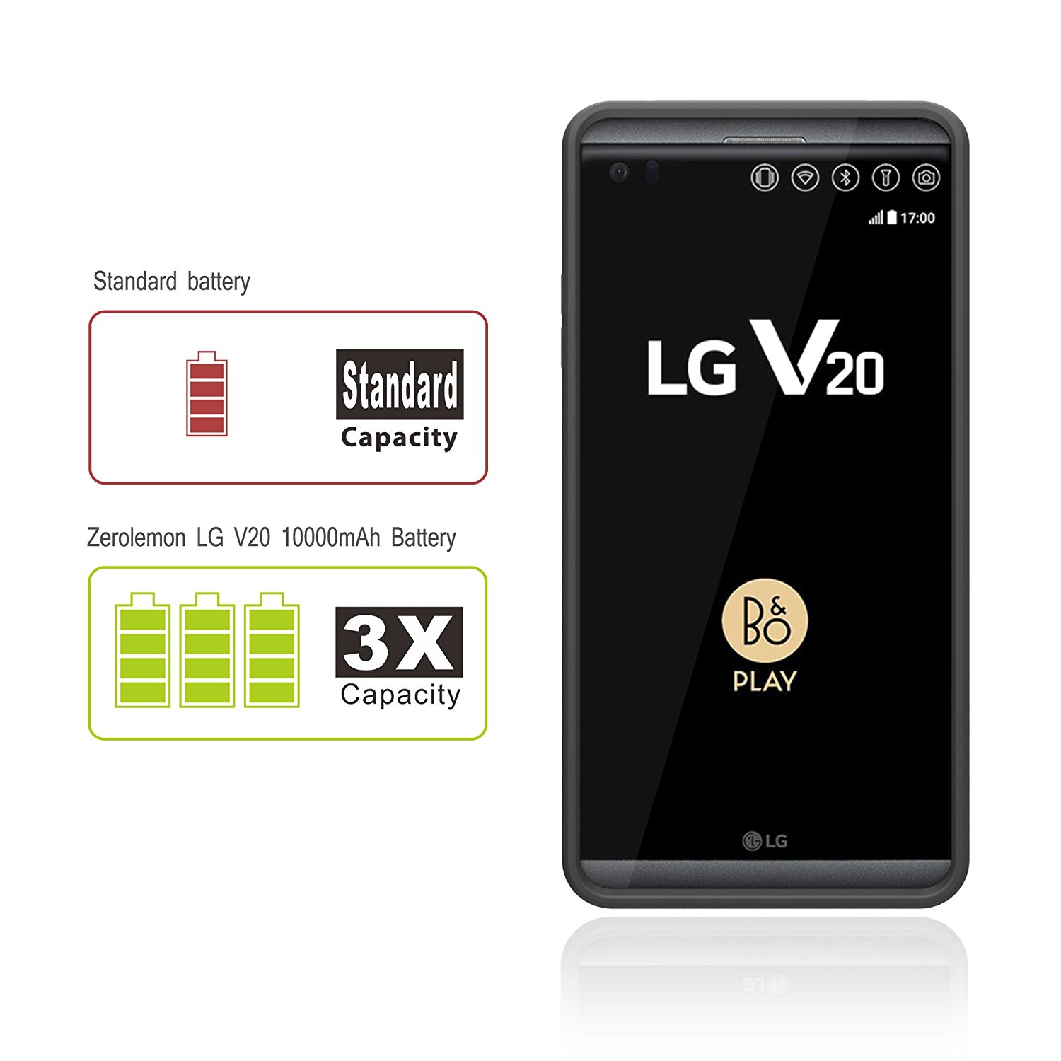 the-zerolemon-lg-v20-10000-mah-battery-case-1