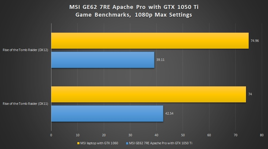 MSI-GE62-7RE-Apache-Pro-ROTR-v-1060