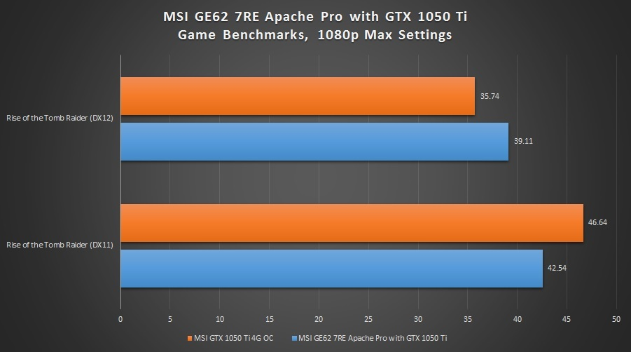 MSI-GE62-7RE-Apache-Pro-game1