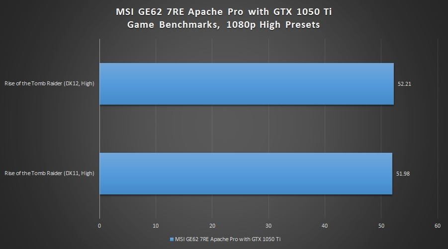 MSI-GE62-7RE-Apache-Pro-game2