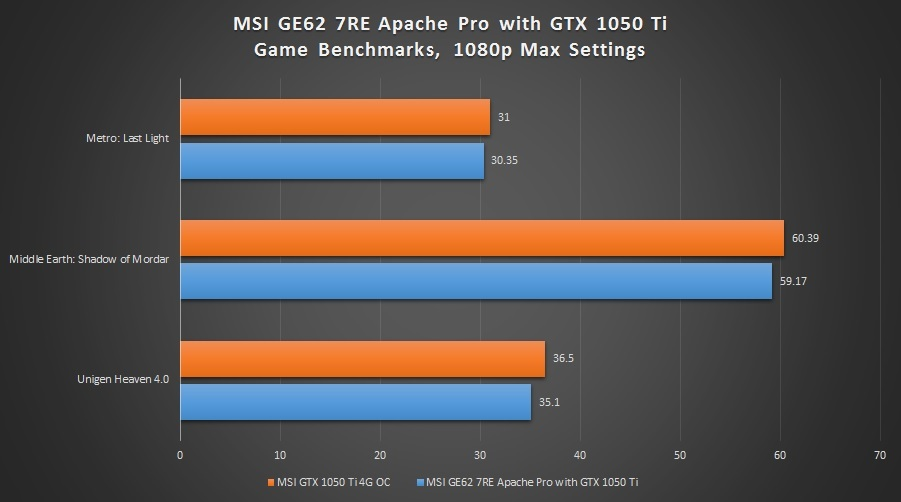 MSI-GE62-7RE-Apache-Pro-game3