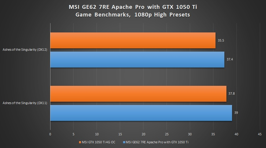 MSI-GE62-7RE-Apache-Pro-game4