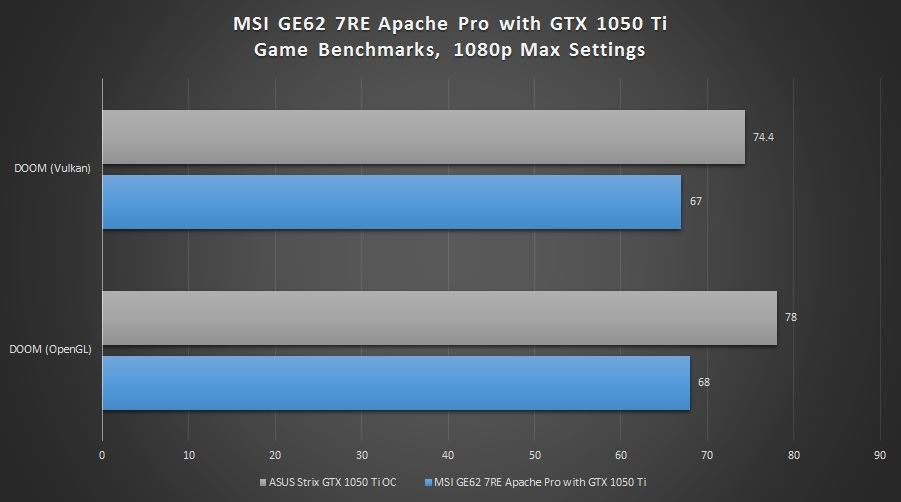 MSI-GE62-7RE-Apache-Pro-game5