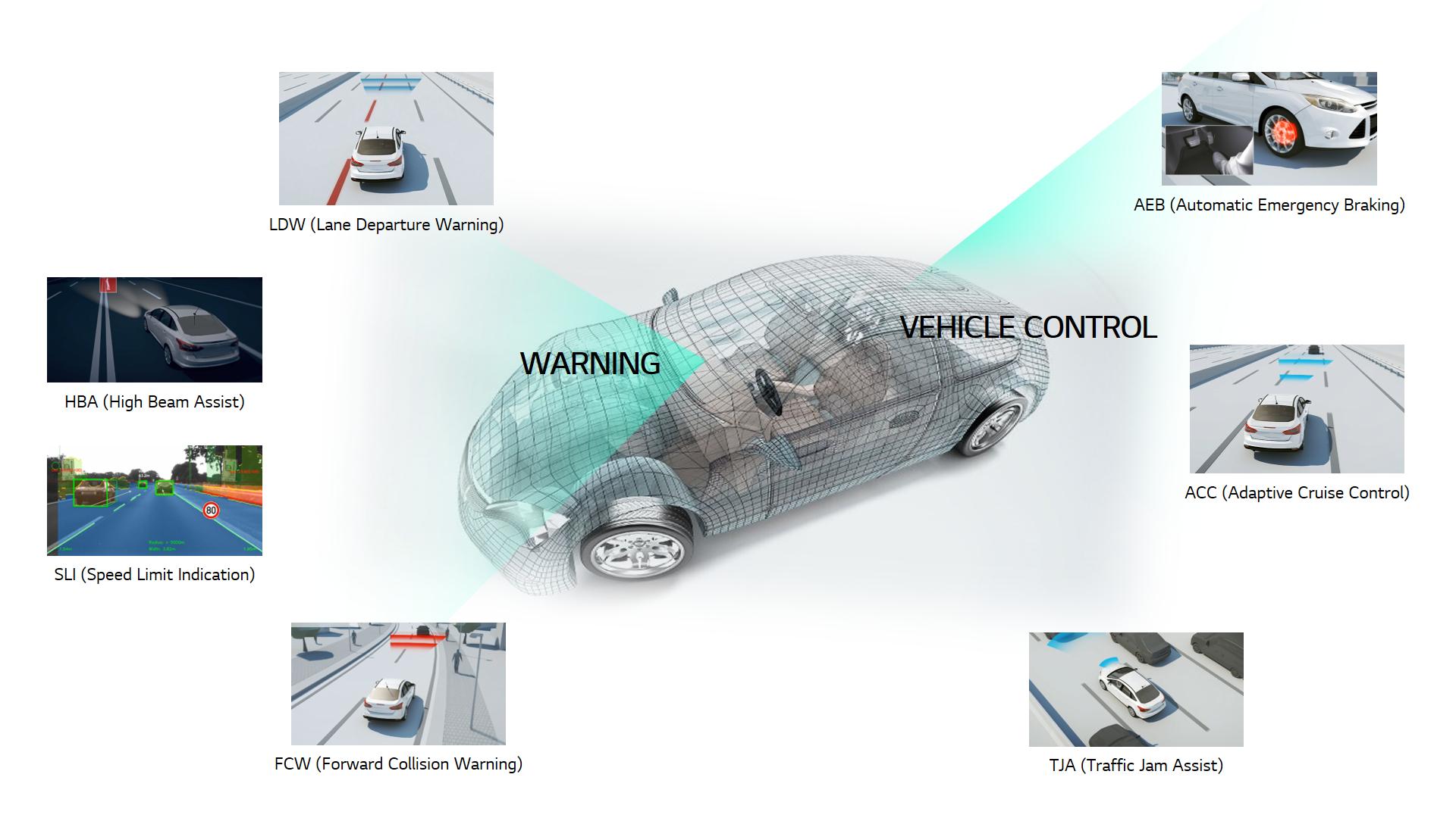 الجی نسل بعدی دوربینهای ADASرا برای خودروهای پیشرفته شرکت معروف آلمانی تامین میکند