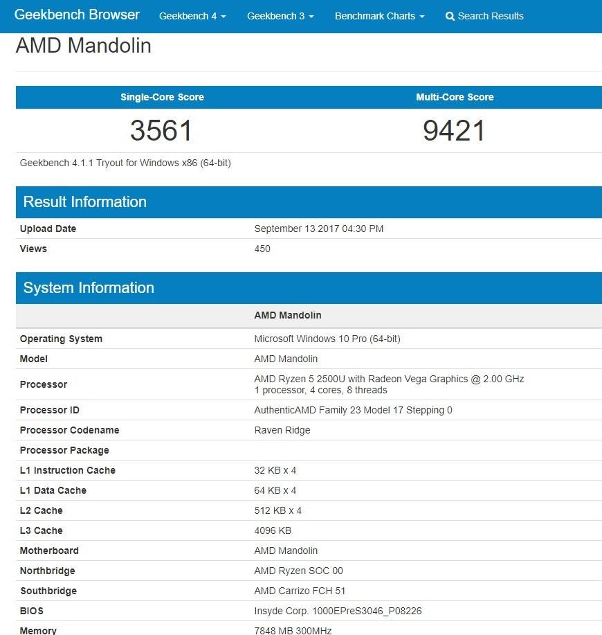 اولین بنچمارک از پردازنده Ryzen 5 2500U در پایگاه دادهای Geekbench یافت شد
