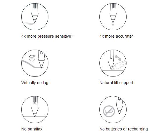 محصولات وکوم | ترنجی | Toranji.ir | تبلت نوری | قلم نوری