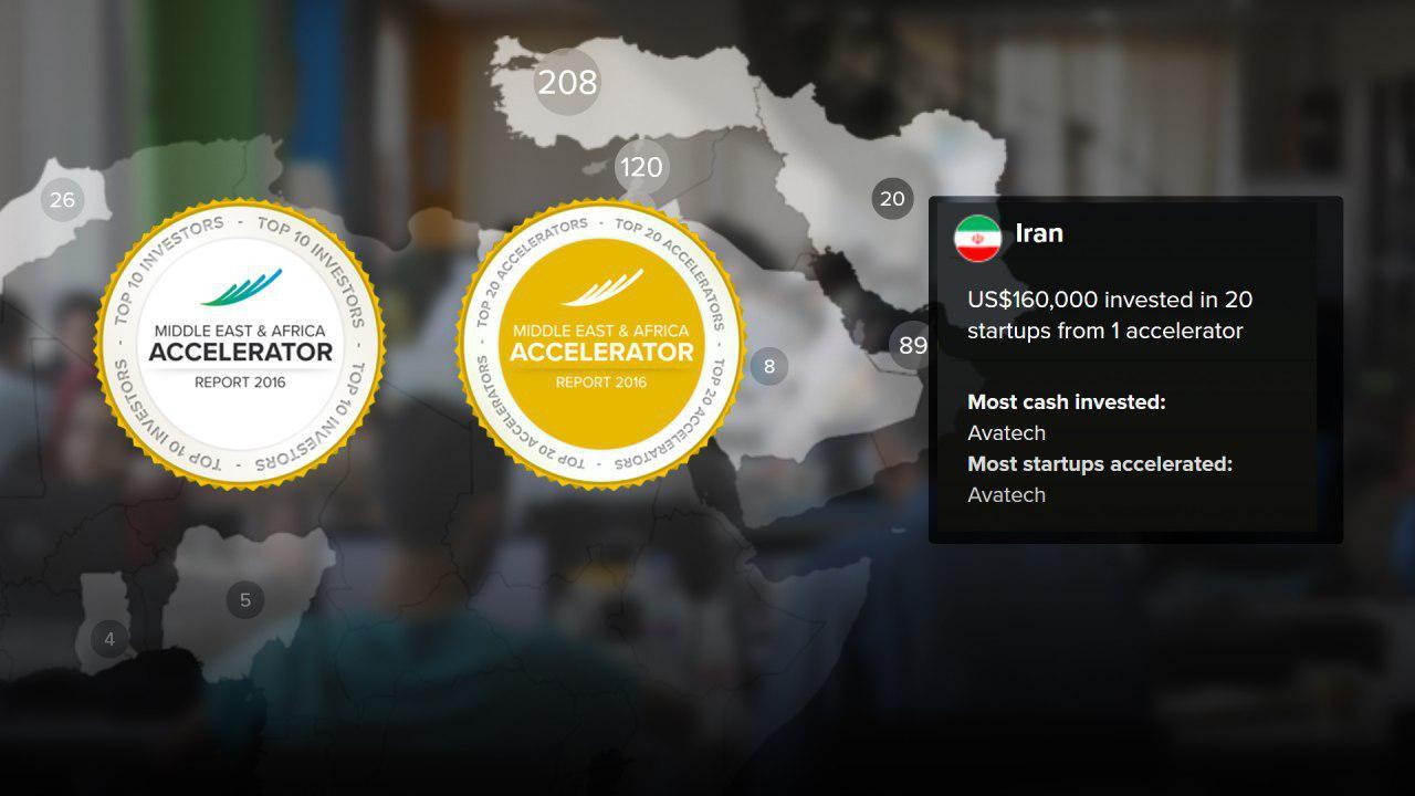 آواتک یکی از 10 شتابدهنده برتر خاورمیانه و شمال آفریقا