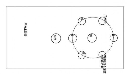 شایعه ای انقلابی درباره دوربین نوکیا 10 و دارا بودن 5 لنز احتمالا چرخان