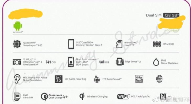 مشخصات سخت افزاری اچ تی سی یو 12 پلاس (HTC U12+) لو رفت