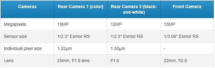 مشخصات دوربین دوگانه سونی اکسپریا ایکس زد 2 پریمیوم