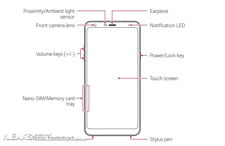 LG Stylo 4 manual c 4 - ال جی استایلو 4 (LG Stylo 4) لو رفت، همان ال جی کیو استایلوس آلفا!