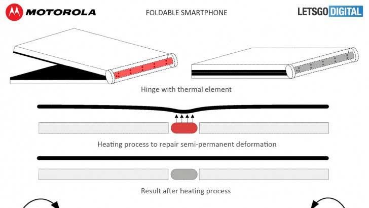 حق اختراع موبایل منعطف موتورولا با لولا گرمایشی منتشر شد