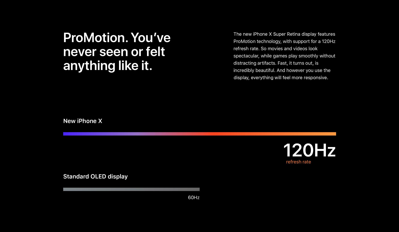 نمایشگر آیفون X ۲۰۱۸ به فناوری ProMotion یا نرخ نوسازی ۱۲۰ هرتز بر ثانیه مجاز می شود