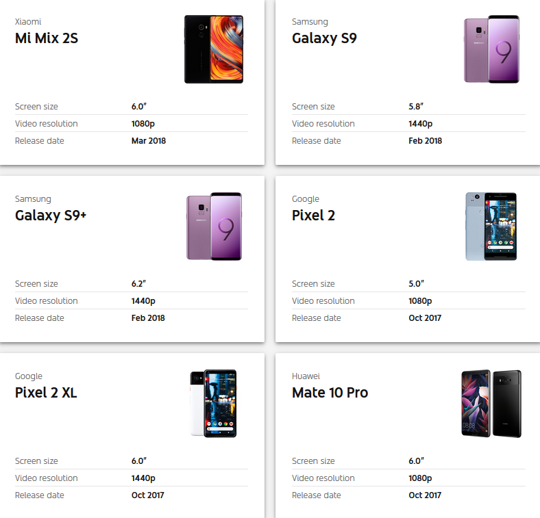 These phones are considered YouTube Signature Devices 1 - لیست بهترین موبایل برای تماشای ویدیو روی یوتیوب به انتخاب گوگل