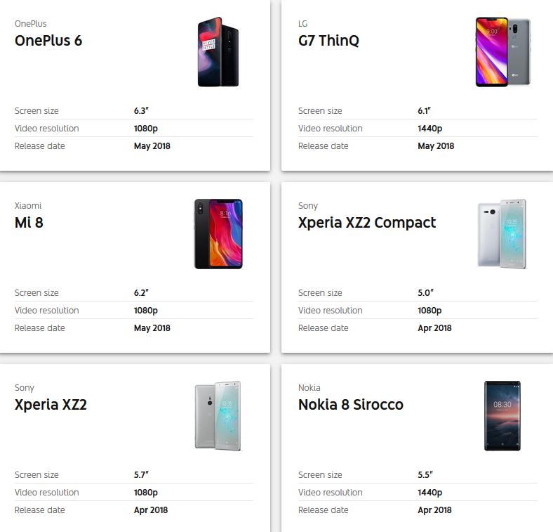 These phones are considered YouTube Signature Devices 2 - لیست بهترین موبایل برای تماشای ویدیو روی یوتیوب به انتخاب گوگل