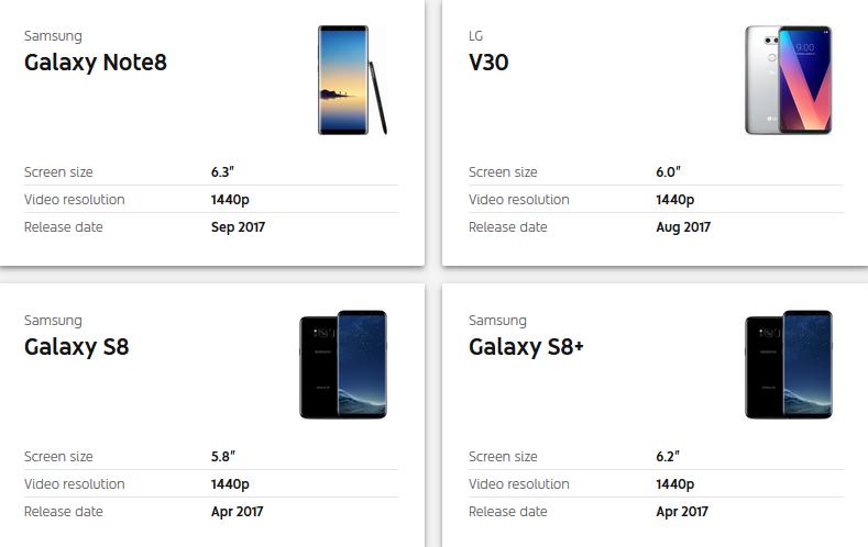 These phones are considered YouTube Signature Devices - لیست بهترین موبایل برای تماشای ویدیو روی یوتیوب به انتخاب گوگل