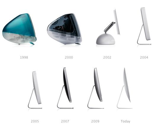 طراحی آی مک از قدیم تا کنون