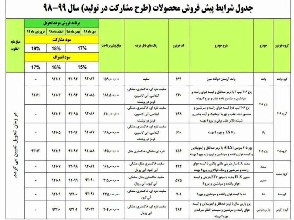 پیش فروش جدید ایران خورد ۲۹ مهر ۱۳۹۷