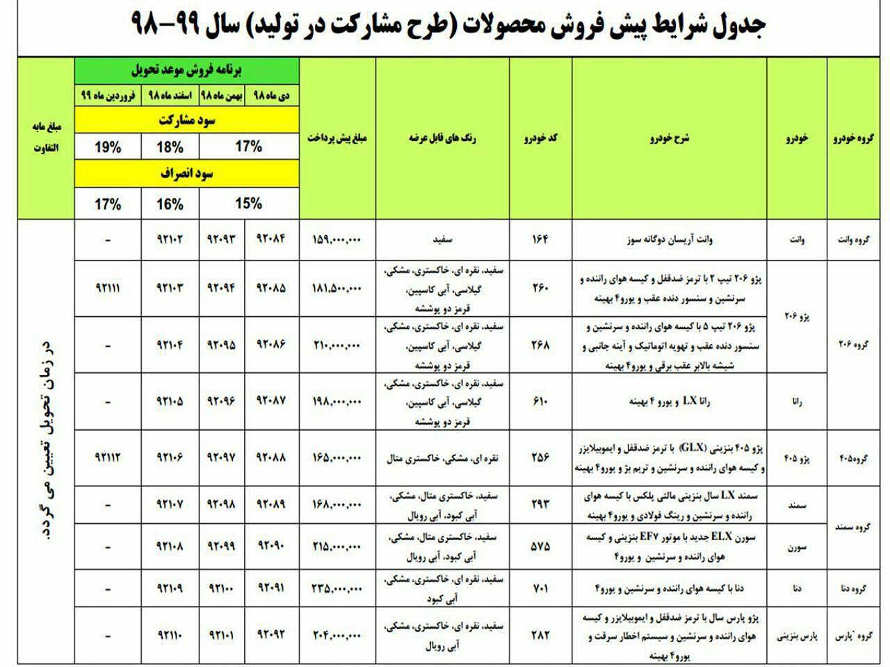 پیش فروش جدید ایران خودرو ۲۸ مهر ۱۳۹۷