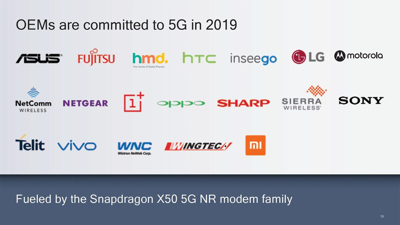 شرکا کوالکام برای شبکه 5G