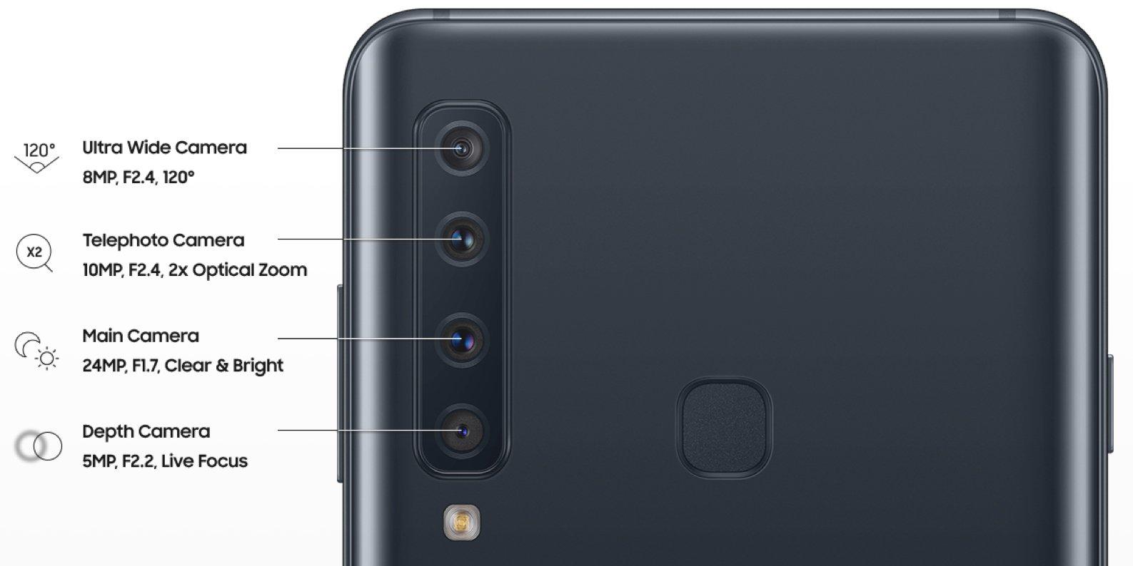 دوربین چهارگانه گلکسی ای ۹ اس (Galaxy A9s)
