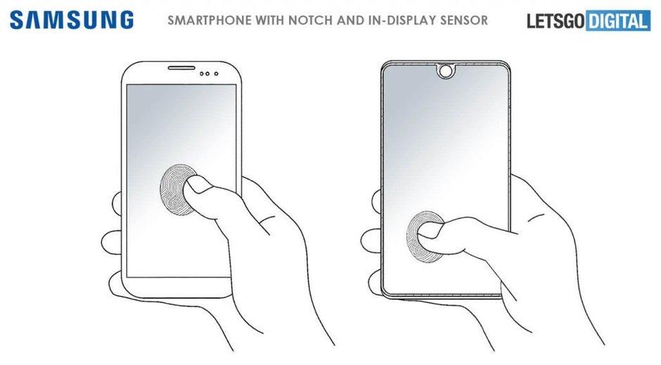 Samsung full screen fingerprint - حق اختراع سامسونگ برای موبایل با بریدگی نمایشگر قطره ای و حسگر اثرانگشت یکپارچه با نمایشگر