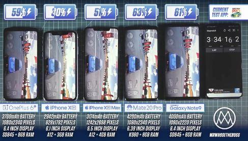 مقایسه عمر باتری آیفون Xr با وان پلاس 6T، هوآوی میت ۲۰ پرو، گلکسی نوت ۹ و آیفون Xs مکس