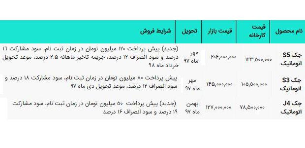 پیش فروش کرمان موتور مهر 97