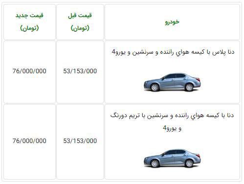 قیمت جدید دنا پلاس ایران خودرو
