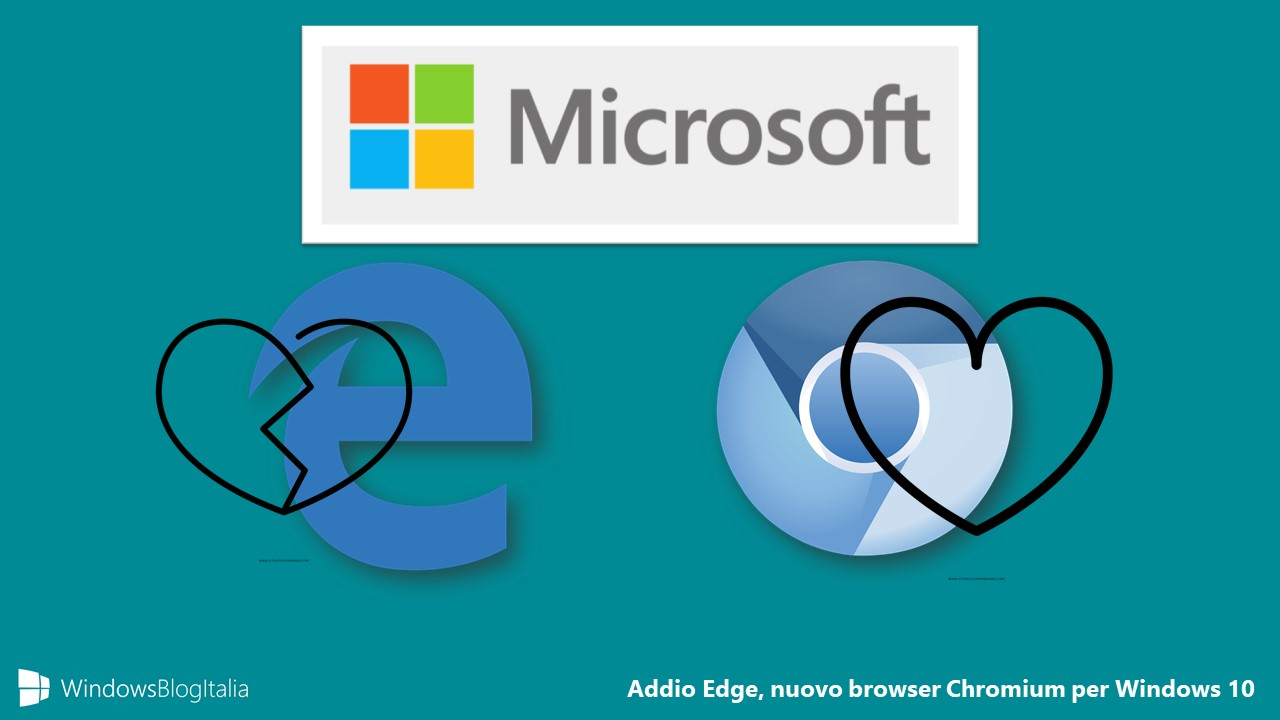 مرورگر جدید مایکروسافت با نام Anaheim بر پایه کرومیوم توسعه داده خواهد شد و جایگزین اج (Edge) می شود
