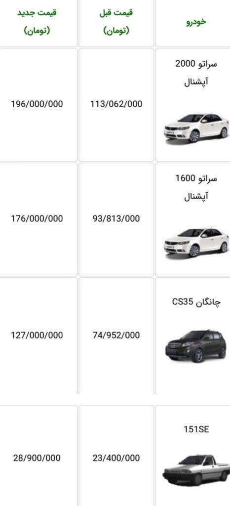 قیمت جدید محصولات سایپا دی ۹۷