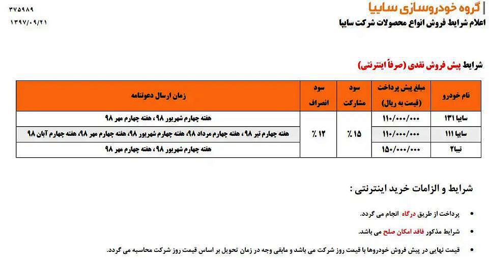 شرایط و قیمت پیش فروش سایپا ۲۲ آذر ۱۳۹۷