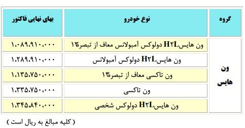 قیمت جدید محصولات سایپا آذر ۹۷