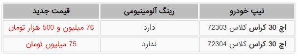 H30 Cross 2 - ایران خودرو قیمت جدید اچ 30 کراس دی ۹۷ را اعلام کرد: حذف رینگ آلومینیومی