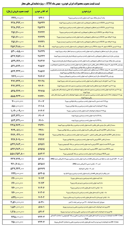قیمت کارخانه محصولات ایران خودرو بهمن ۹۷