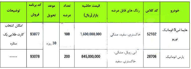 فروش فوری ایران خودرو دی ۹۷