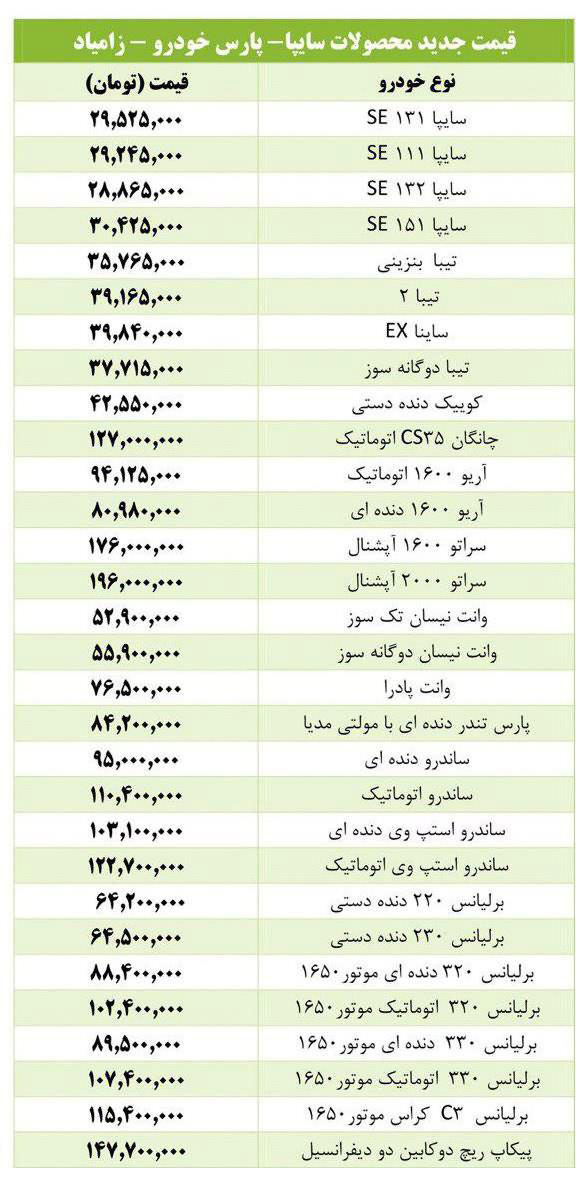 لیست قیمت جدید سایپا ۲۶ دی ۹۷