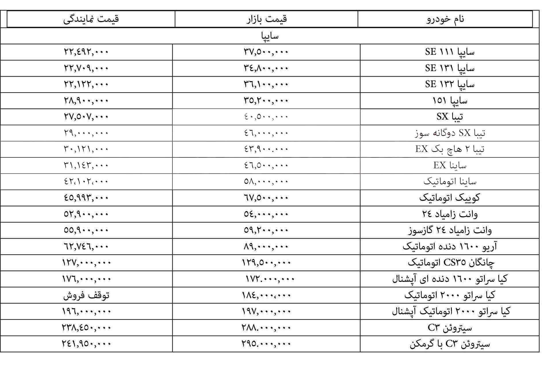 قیمت محصولات سایپا ۲۲ دی ماه