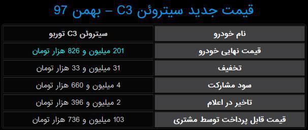قیمت سیتروئن C3 بهمن ۹۷