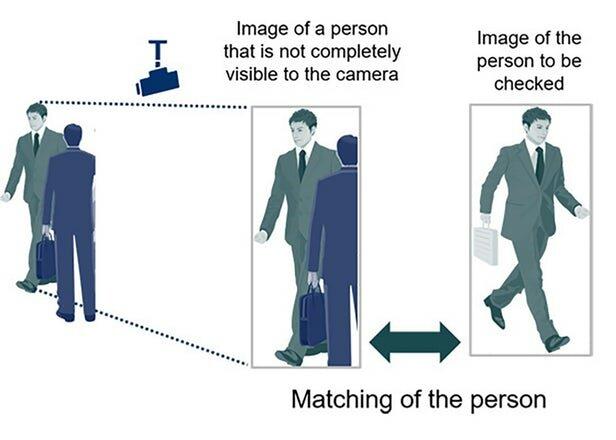 فناوری تشخیص چهره از روی پوشش و حتی از پشت سر